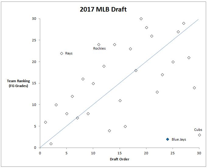 Overperforming-the-draft-7