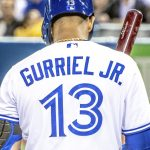 Lourdes Gurriel Jr- Credit: DaveMe Images